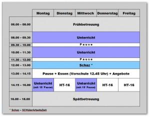 Zeitschema Ganztag Steinadlerweg